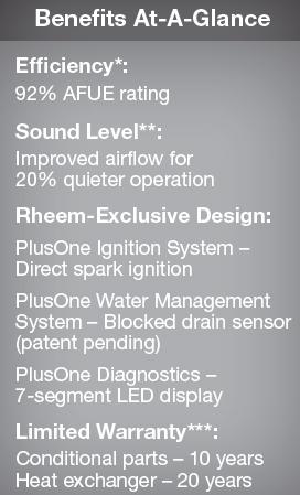 Benefits of Rheem R92P Furnace