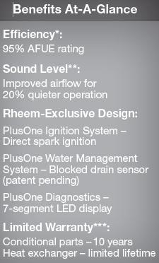 Rheem R95P Furnace Benefits